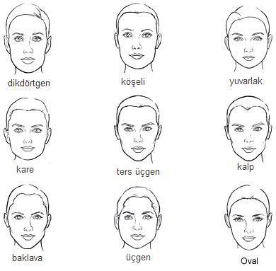 Yüz Şekillerine Göre Saç Kesim Modelleri-4
