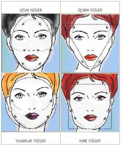 Yüz Şekillerine Göre Saç Kesim Modelleri-5