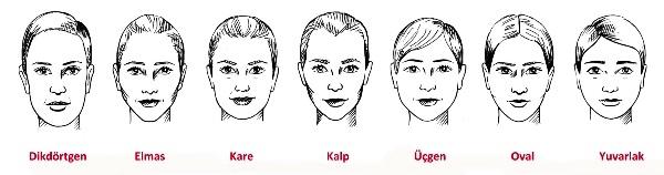 Yüz Şekillerine Göre Saç Kesim Modelleri-7