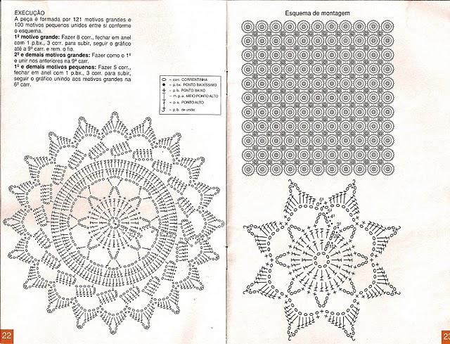 Dantel Masa Örtüsü Örneği(şemalı)